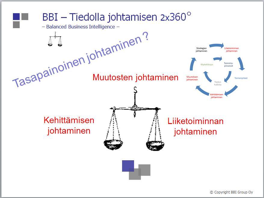 BBI Group Oy - Tasapainoinen Johtaminen