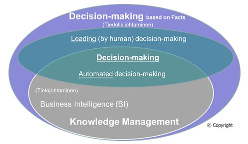 Decision-Making - Petri Hakanen