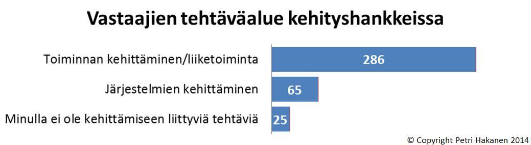 Tiedolla johtamisen tutkimus - Petri Hakanen 2014