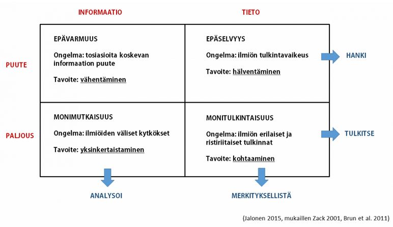 Monitulkintaisuus _Harri Jalonen 2016