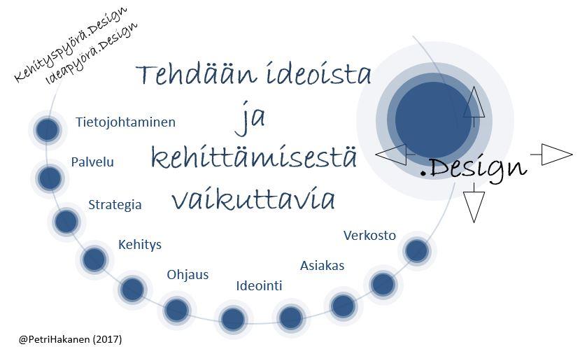 Kehittämisestä ja Ideoista vaikuttavia - Petri Hakanen