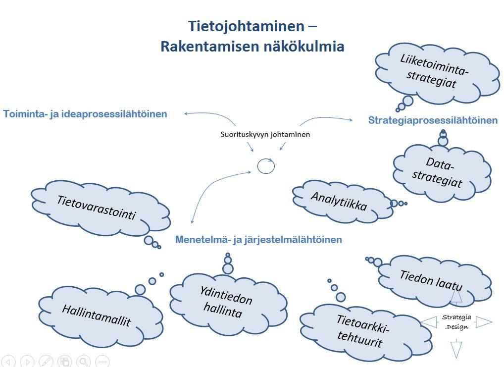 tietojohtaminen-rakentamisen-nakokulmia- Petri Hakanen