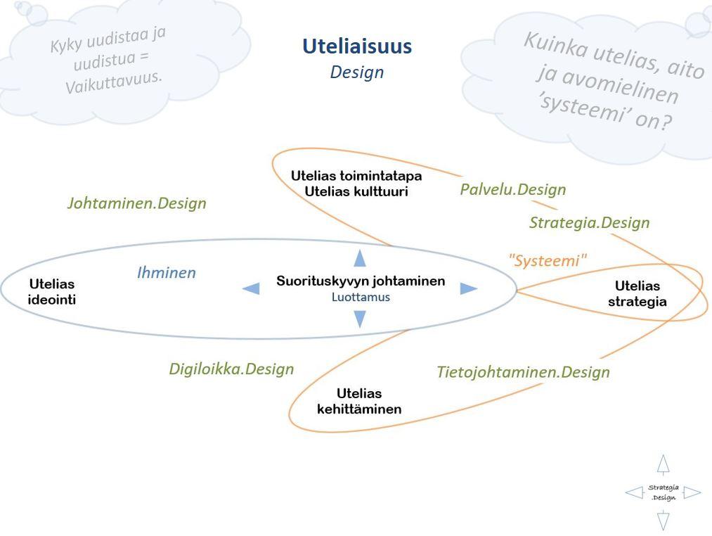 uteliaisuus-design- Petri Hakanen