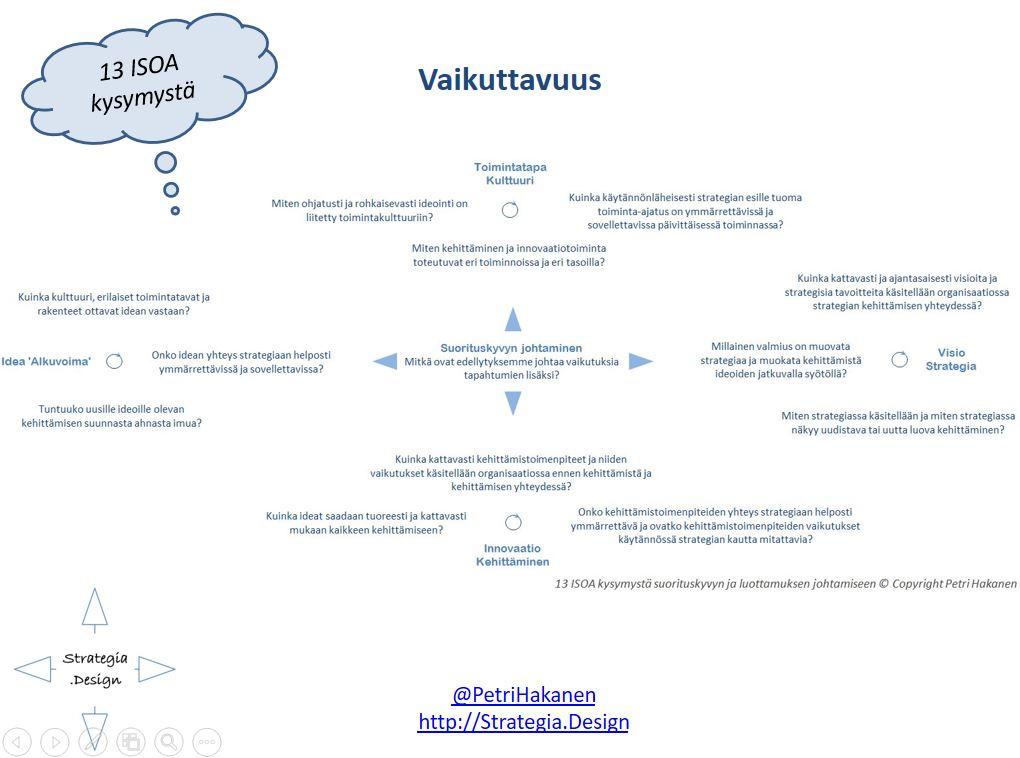 vaikuttavuus-13-isoa-kysymysta- Petri Hakanen
