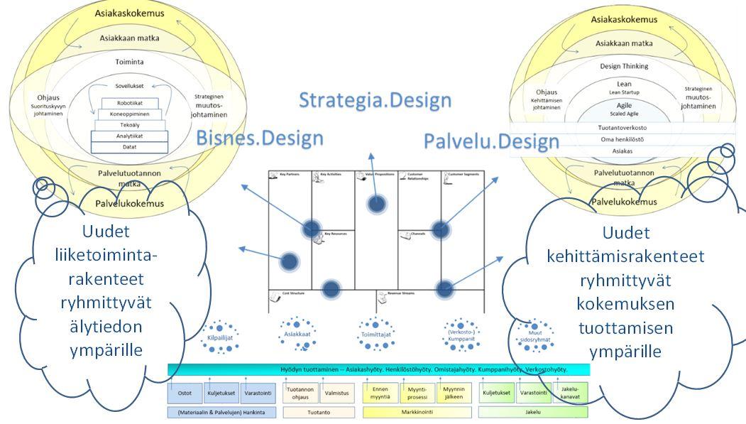Uudet rakenteet - Petri Hakanen